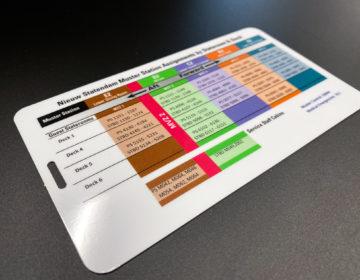 Card badges